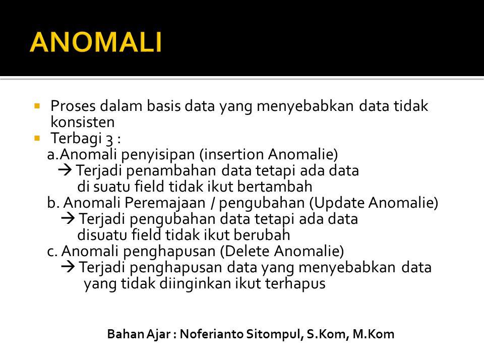 Bahan Ajar : Noferianto Sitompul, S.Kom, M.Kom  Proses dalam basis data yang menyebabkan data tidak konsisten  Terbagi 3 : a.Anomali penyisipan (ins