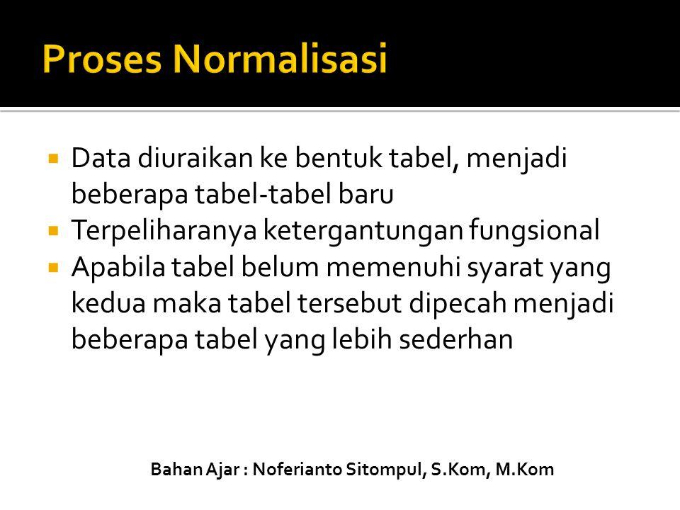 Bahan Ajar : Noferianto Sitompul, S.Kom, M.Kom  Data diuraikan ke bentuk tabel, menjadi beberapa tabel-tabel baru  Terpeliharanya ketergantungan fun