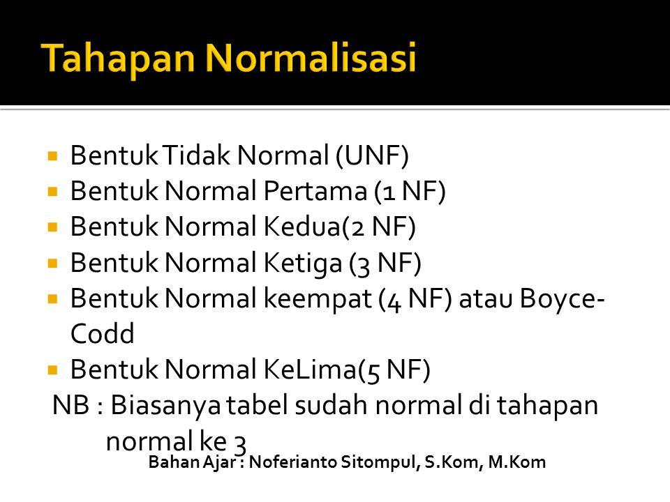 Bahan Ajar : Noferianto Sitompul, S.Kom, M.Kom  Bentuk Tidak Normal (UNF)  Bentuk Normal Pertama (1 NF)  Bentuk Normal Kedua(2 NF)  Bentuk Normal