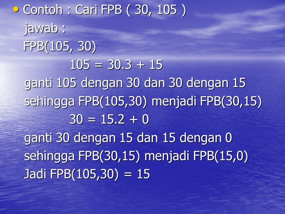 Contoh : Cari FPB ( 30, 105 ) Contoh : Cari FPB ( 30, 105 ) jawab : jawab : FPB(105, 30) 105 = 30.3 + 15 ganti 105 dengan 30 dan 30 dengan 15 ganti 10