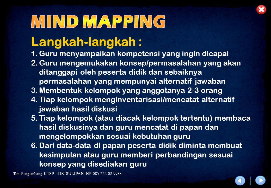 Tim Pengembang KTSP – DR. SULIPAN- HP. 085-222-02-9933 Langkah-langkah : 1.Guru menyampaikan kompetensi yang ingin dicapai 2.Guru mengemukakan konsep/