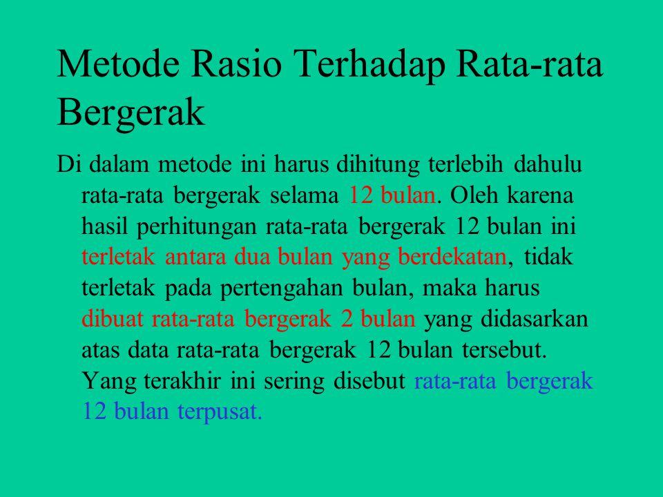 Metode Rasio Terhadap Rata-rata Bergerak Di dalam metode ini harus dihitung terlebih dahulu rata-rata bergerak selama 12 bulan.