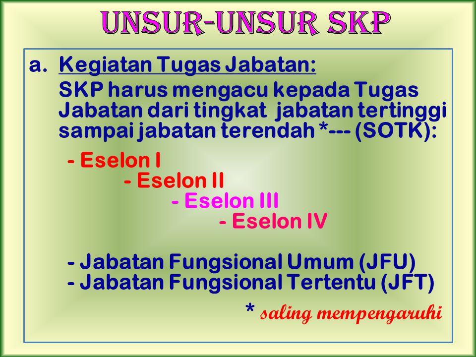 a.Kegiatan Tugas Jabatan: SKP harus mengacu kepada Tugas Jabatan dari tingkat jabatan tertinggi sampai jabatan terendah *--- (SOTK): - Eselon I - Esel