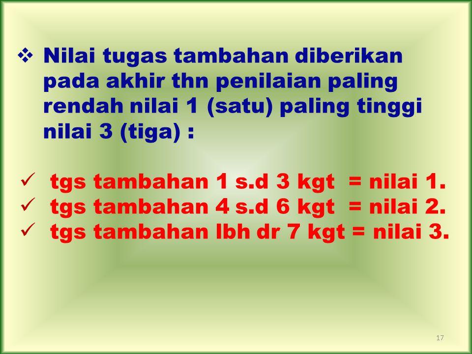 17  Nilai tugas tambahan diberikan pada akhir thn penilaian paling rendah nilai 1 (satu) paling tinggi nilai 3 (tiga) : tgs tambahan 1 s.d 3 kgt = ni