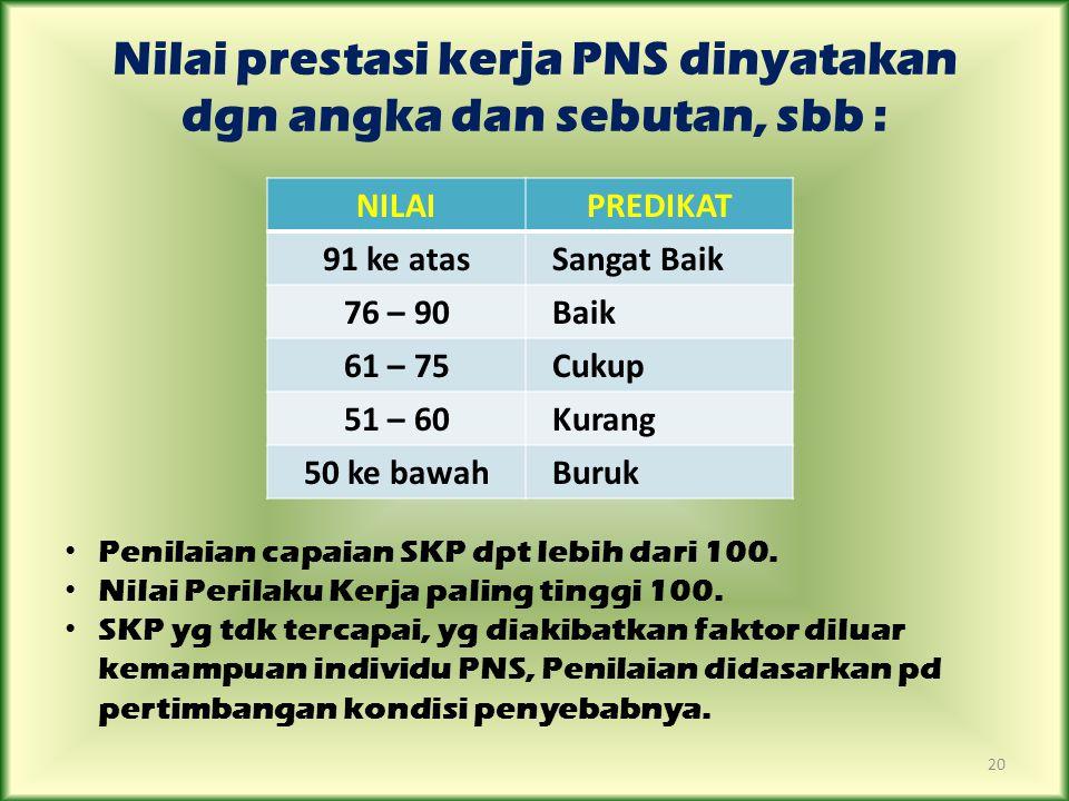 Nilai prestasi kerja PNS dinyatakan dgn angka dan sebutan, sbb : NILAIPREDIKAT 91 ke atas Sangat Baik 76 – 90 Baik 61 – 75 Cukup 51 – 60 Kurang 50 ke
