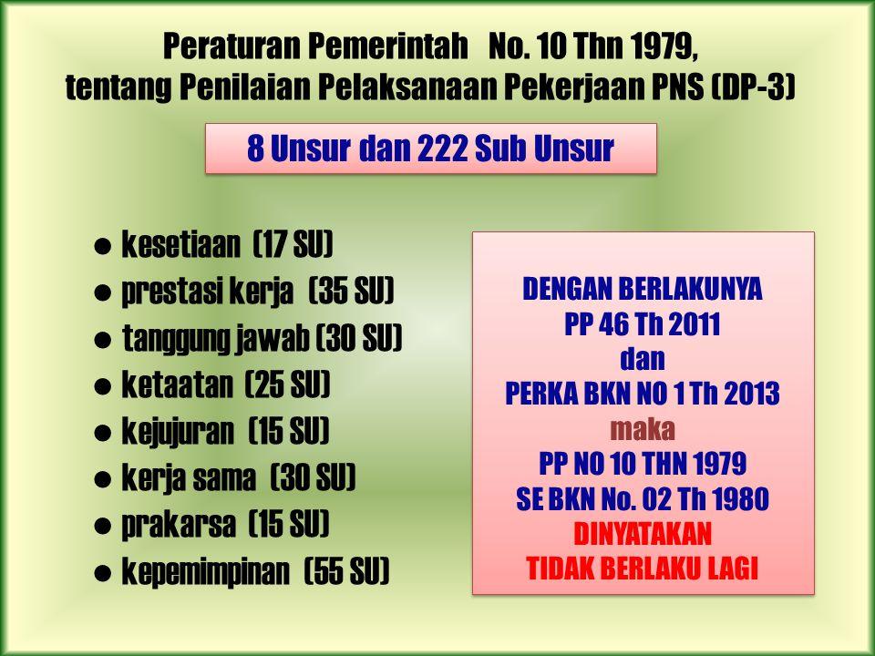Peraturan Pemerintah No. 10 Thn 1979, tentang Penilaian Pelaksanaan Pekerjaan PNS (DP-3) ● kesetiaan (17 SU) ● prestasi kerja (35 SU) ● tanggung jawab