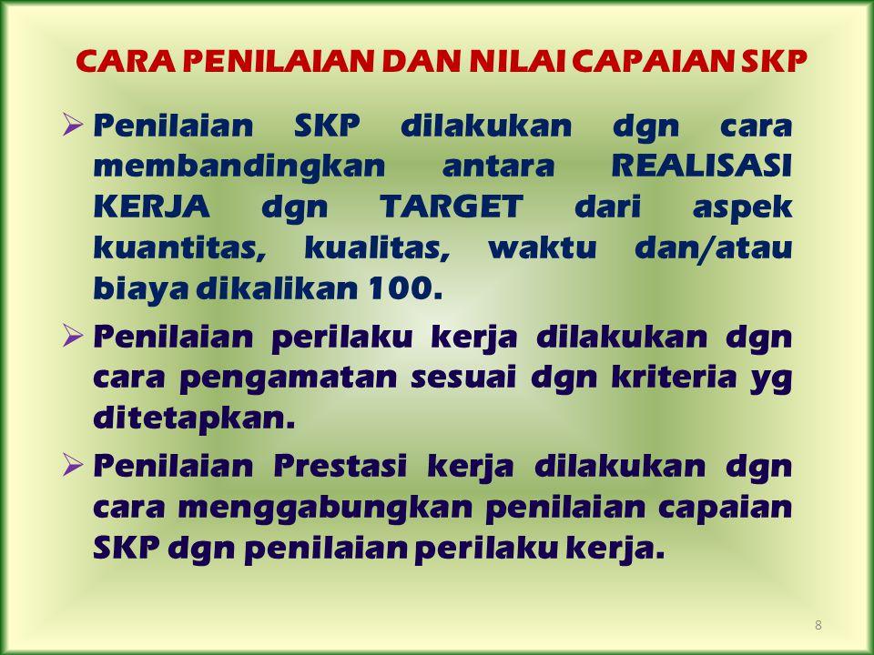 NONO UNSUR YG DINILAI URAIAN NILAI ANGKASEBUTAN 123456 3Komitmen 1 Selalu berusaha dengan sungguh-sungguh menegakkan ideologi negara Pancaila, Undang-undang Dasar Negara Republik Indonesia Tahun 1945, Negara Kesatuan Republik Indonesia (NKRI), Bhinneka Tunggal Ika dan rencana-renacana pemerintah dengan tujuan untuk dapat melaksanakan tugasnya secara berdaya guna dan berhasil guna serta mrngutamakan kepentingan kedinasan daripada kepentingan pribadi dan/atau golongan sesuai dengan tugas, fungsi, dan tanggungjawabnya sebagai unsur aparatur negara terhadap organisasi tempat dimana ia bekerja.