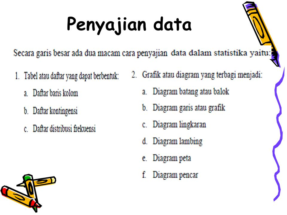 TABEL DISTRIBUSI DATA
