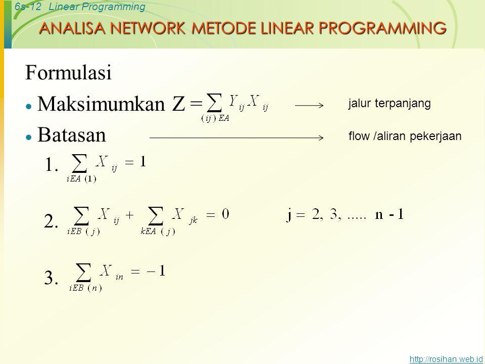 6s-11Linear Programming http://rosihan.web.id 2 3 4 6 1 5 7 (a,10) (b,2) (c,8) (f,1) (e,3) (d,4) (g,5) a,10 b,2 d,4 f,1 1410 1210 c,8 e,3 1714 2012 18