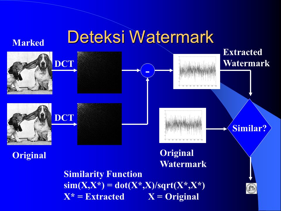 Deteksi Watermark Similar.