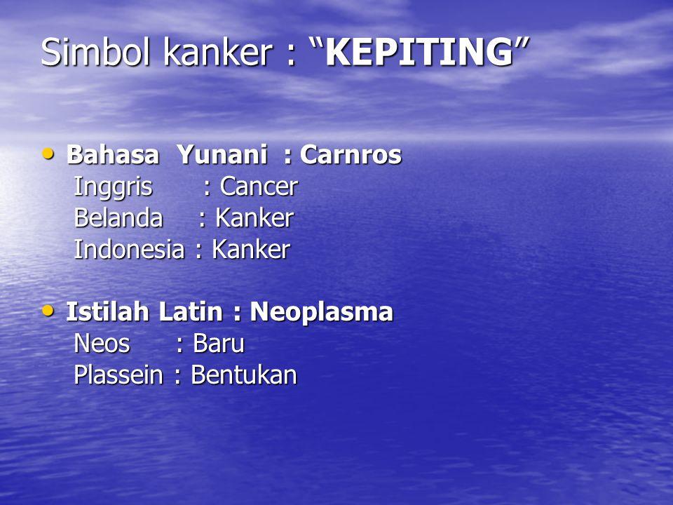 "Simbol kanker : ""KEPITING"" Bahasa Yunani : Carnros Bahasa Yunani : Carnros Inggris : Cancer Inggris : Cancer Belanda : Kanker Belanda : Kanker Indones"