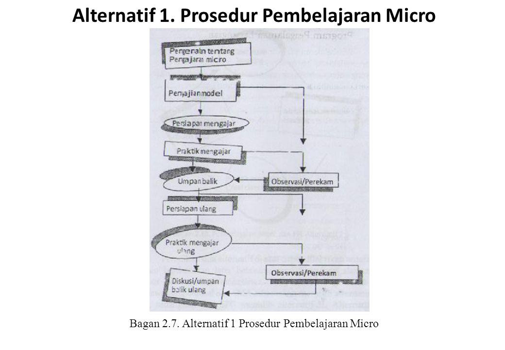 Alternatif 1. Prosedur Pembelajaran Micro Bagan 2.7. Alternatif 1 Prosedur Pembelajaran Micro