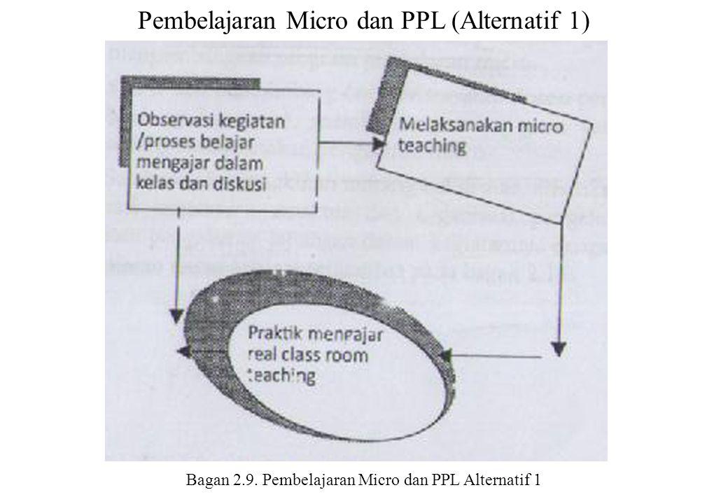 Pembelajaran Micro dan PPL (Alternatif 1) Bagan 2.9. Pembelajaran Micro dan PPL Alternatif 1