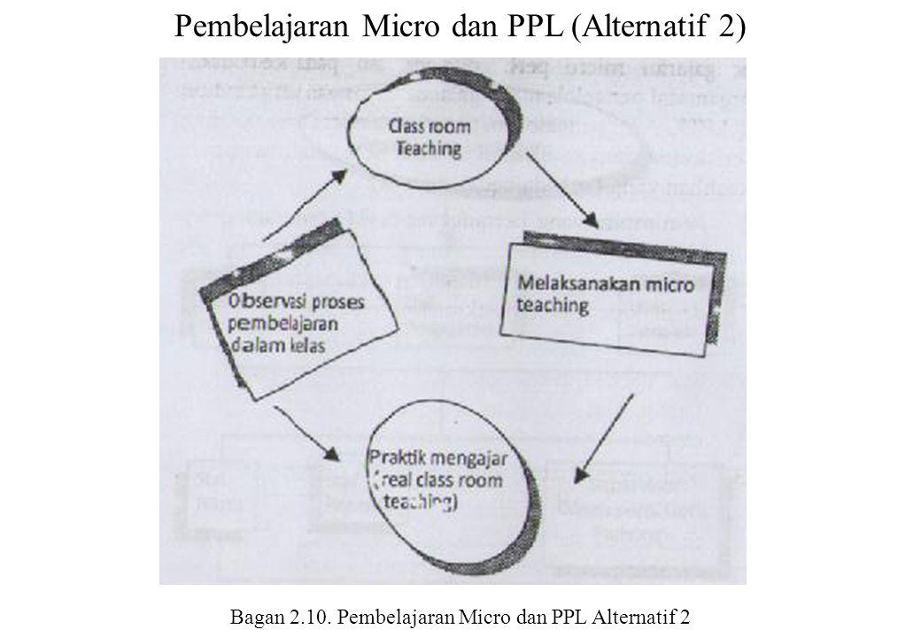 Pembelajaran Micro dan PPL (Alternatif 2) Bagan 2.10. Pembelajaran Micro dan PPL Alternatif 2