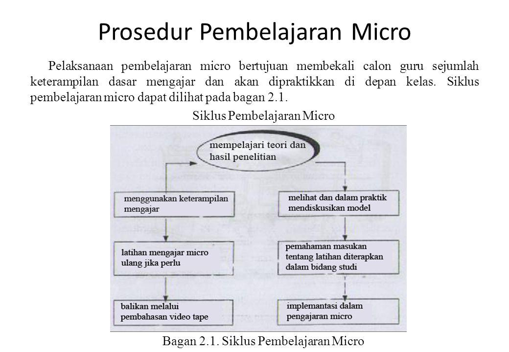 Langkah-langkah Prosedur Pembelajaran Micro Ada lima langkah-langkah yang dapat ditempuh dalam pembelajaran micro: 1.Pengenalan (pemahaman konsep pembelajaran micro) 2.Penyajian model dam doskuso 3.Perencanaan/persiapan mengajar 4.Praktik mengajar 5.Diskusi feed back/umpan balik