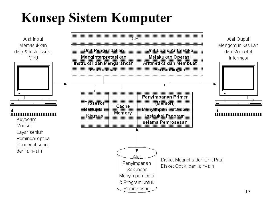 13 Konsep Sistem Komputer