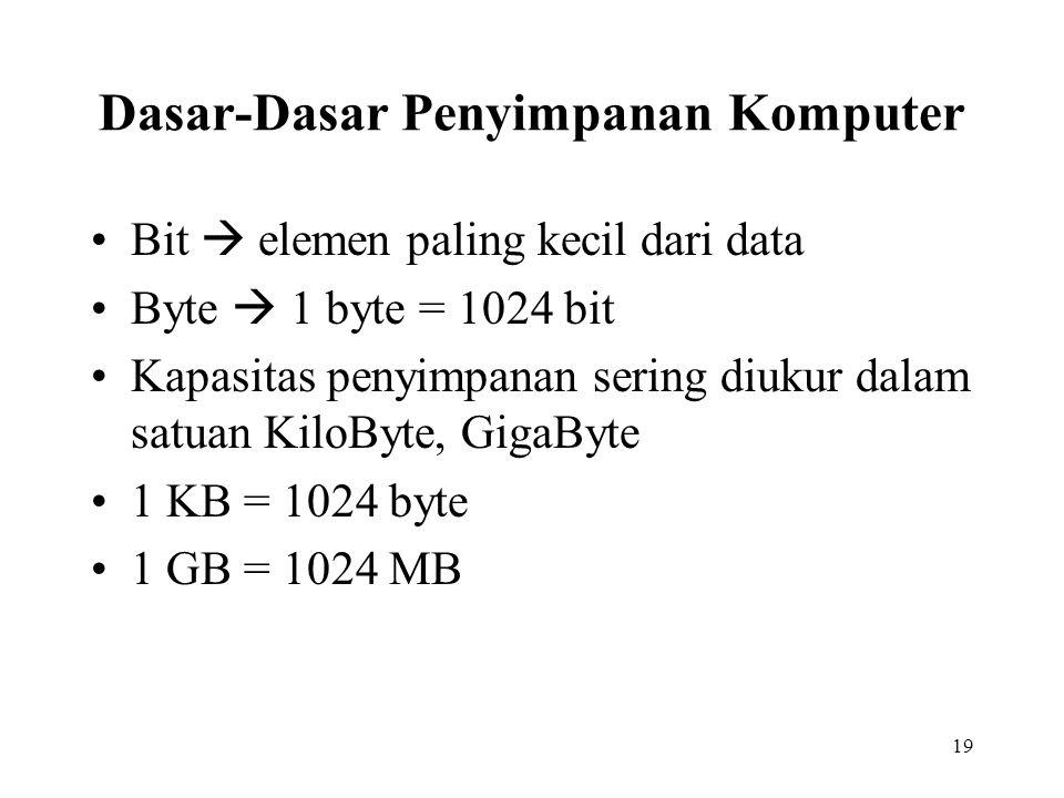 19 Dasar-Dasar Penyimpanan Komputer Bit  elemen paling kecil dari data Byte  1 byte = 1024 bit Kapasitas penyimpanan sering diukur dalam satuan Kilo