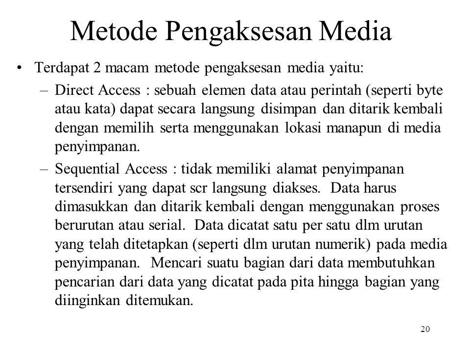 20 Metode Pengaksesan Media Terdapat 2 macam metode pengaksesan media yaitu: –Direct Access : sebuah elemen data atau perintah (seperti byte atau kata