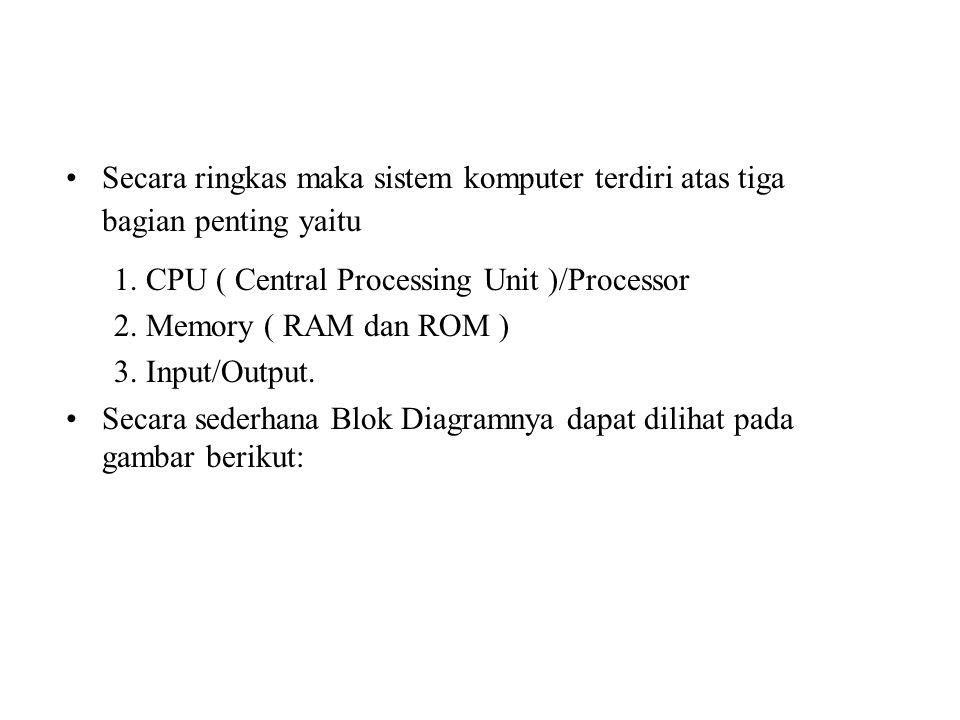 Secara ringkas maka sistem komputer terdiri atas tiga bagian penting yaitu 1. CPU ( Central Processing Unit )/Processor 2. Memory ( RAM dan ROM ) 3. I