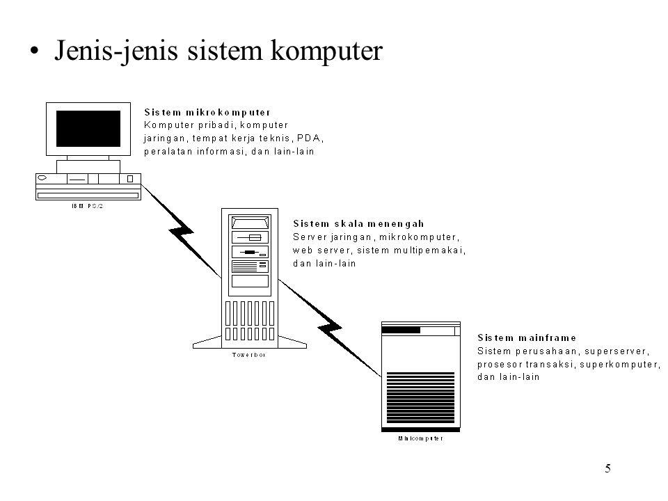 5 Jenis-jenis sistem komputer