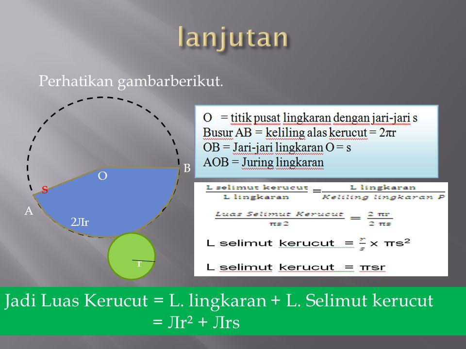  Perhatikan gambar berikut Luas kerucut=L.Lingk+L selimut = Л r² + L.selimut Kita bahas Luas selimut r Keliling alas 2Лr r Apotema= s r Apotema Tinggi Jari-jari