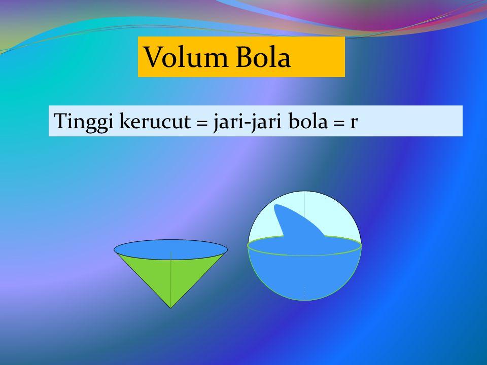 Luas Bola Luas Bola = 4x luas lingkaran = 4Лr² Kulit jeruk dikupas dan tempelkan di lingkaran yang diameternya sama dengan diameter belahan jeruk