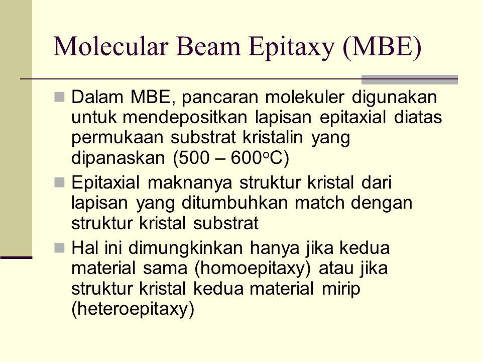 Molecular Beam Epitaxy (MBE) Dalam MBE, pancaran molekuler digunakan untuk mendepositkan lapisan epitaxial diatas permukaan substrat kristalin yang dipanaskan (500 – 600 o C) Epitaxial maknanya struktur kristal dari lapisan yang ditumbuhkan match dengan struktur kristal substrat Hal ini dimungkinkan hanya jika kedua material sama (homoepitaxy) atau jika struktur kristal kedua material mirip (heteroepitaxy)