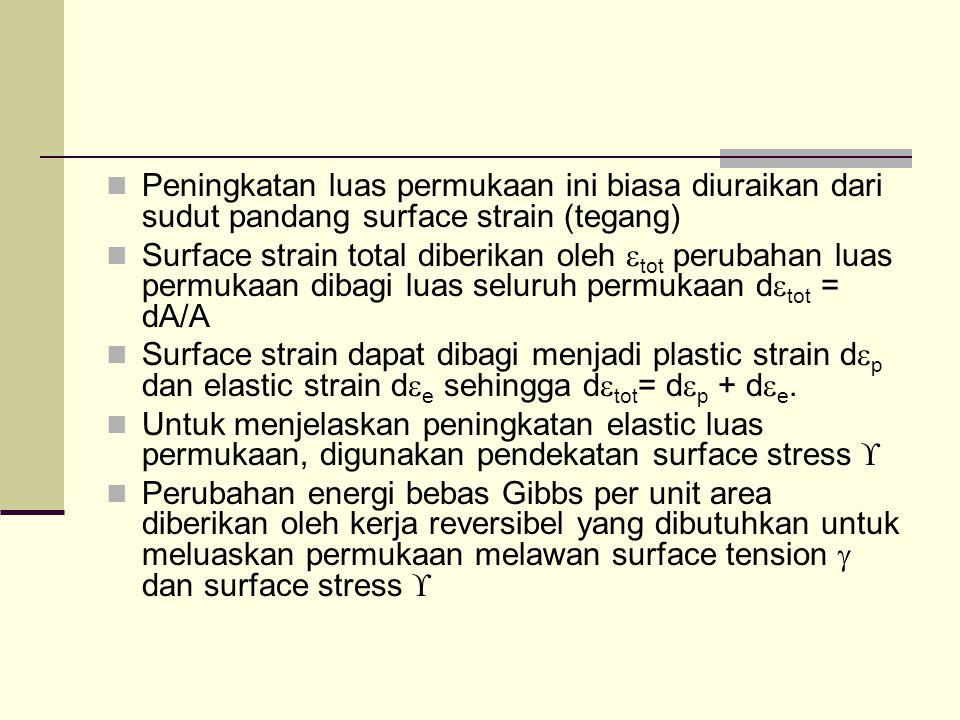 Peningkatan luas permukaan ini biasa diuraikan dari sudut pandang surface strain (tegang) Surface strain total diberikan oleh  tot perubahan luas permukaan dibagi luas seluruh permukaan d  tot = dA/A Surface strain dapat dibagi menjadi plastic strain d  p dan elastic strain d  e sehingga d  tot = d  p + d  e.