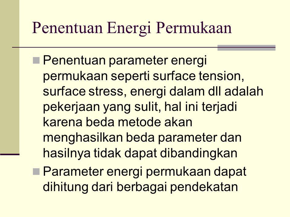 Penentuan Energi Permukaan Penentuan parameter energi permukaan seperti surface tension, surface stress, energi dalam dll adalah pekerjaan yang sulit, hal ini terjadi karena beda metode akan menghasilkan beda parameter dan hasilnya tidak dapat dibandingkan Parameter energi permukaan dapat dihitung dari berbagai pendekatan