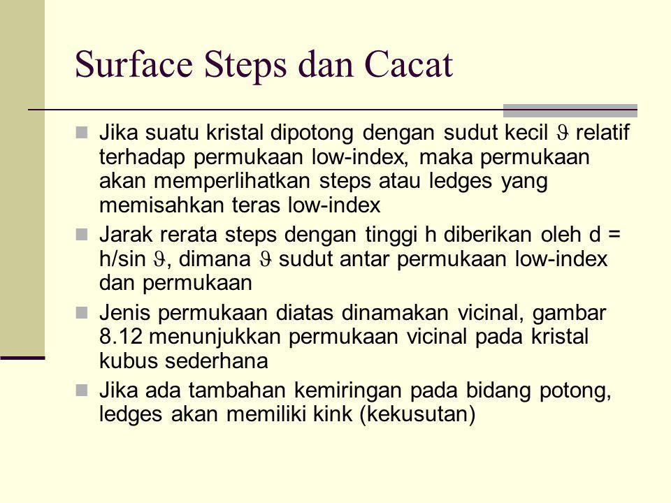 Surface Steps dan Cacat Jika suatu kristal dipotong dengan sudut kecil relatif terhadap permukaan low-index, maka permukaan akan memperlihatkan steps atau ledges yang memisahkan teras low-index Jarak rerata steps dengan tinggi h diberikan oleh d = h/sin, dimana sudut antar permukaan low-index dan permukaan Jenis permukaan diatas dinamakan vicinal, gambar 8.12 menunjukkan permukaan vicinal pada kristal kubus sederhana Jika ada tambahan kemiringan pada bidang potong, ledges akan memiliki kink (kekusutan)