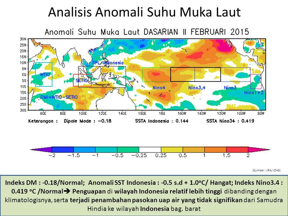 Analisis Anomali Suhu Muka Laut Indeks DM : -0.18/Normal; Anomali SST Indonesia : -0.5 s.d + 1.0 o C/ Hangat; Indeks Nino3.4 : 0.419 o C /Normal  Pen
