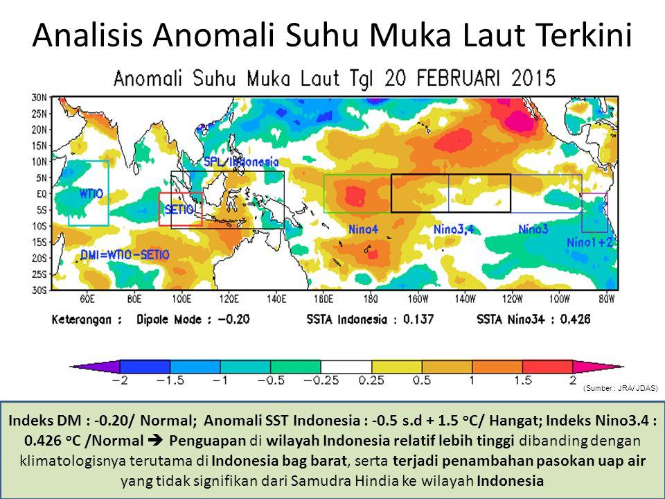 Analisis Anomali Suhu Muka Laut Terkini Indeks DM : -0.20/ Normal; Anomali SST Indonesia : -0.5 s.d + 1.5 o C/ Hangat; Indeks Nino3.4 : 0.426 o C /Nor