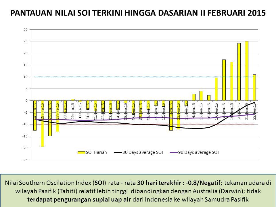 PANTAUAN NILAI SOI TERKINI HINGGA DASARIAN II FEBRUARI 2015 Nilai Southern Oscilation Index (SOI) rata - rata 30 hari terakhir : -0.8/Negatif; tekanan