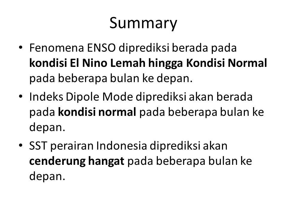 Summary Fenomena ENSO diprediksi berada pada kondisi El Nino Lemah hingga Kondisi Normal pada beberapa bulan ke depan. Indeks Dipole Mode diprediksi a