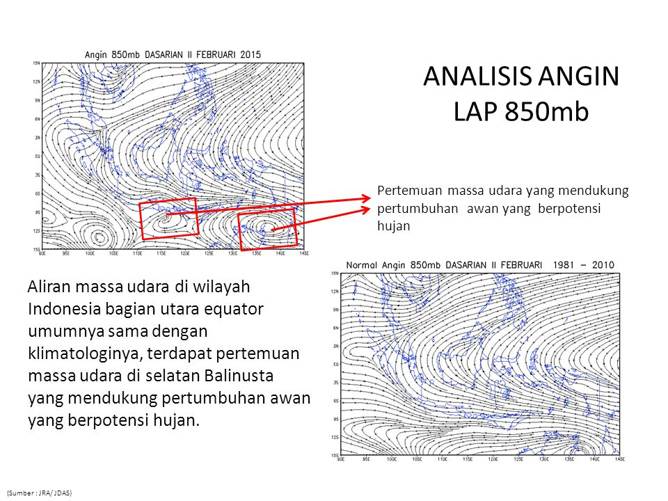 ANALISIS ANGIN LAP 850mb Aliran massa udara di wilayah Indonesia bagian utara equator umumnya sama dengan klimatologinya, terdapat pertemuan massa uda
