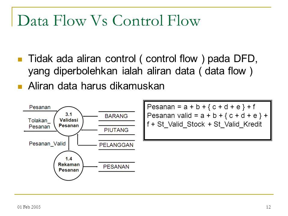 01 Feb 200512 Data Flow Vs Control Flow Tidak ada aliran control ( control flow ) pada DFD, yang diperbolehkan ialah aliran data ( data flow ) Aliran