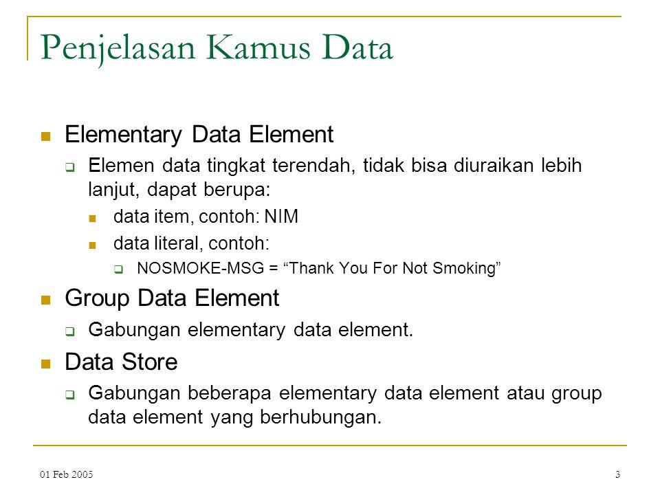 01 Feb 20053 Penjelasan Kamus Data Elementary Data Element  Elemen data tingkat terendah, tidak bisa diuraikan lebih lanjut, dapat berupa: data item,