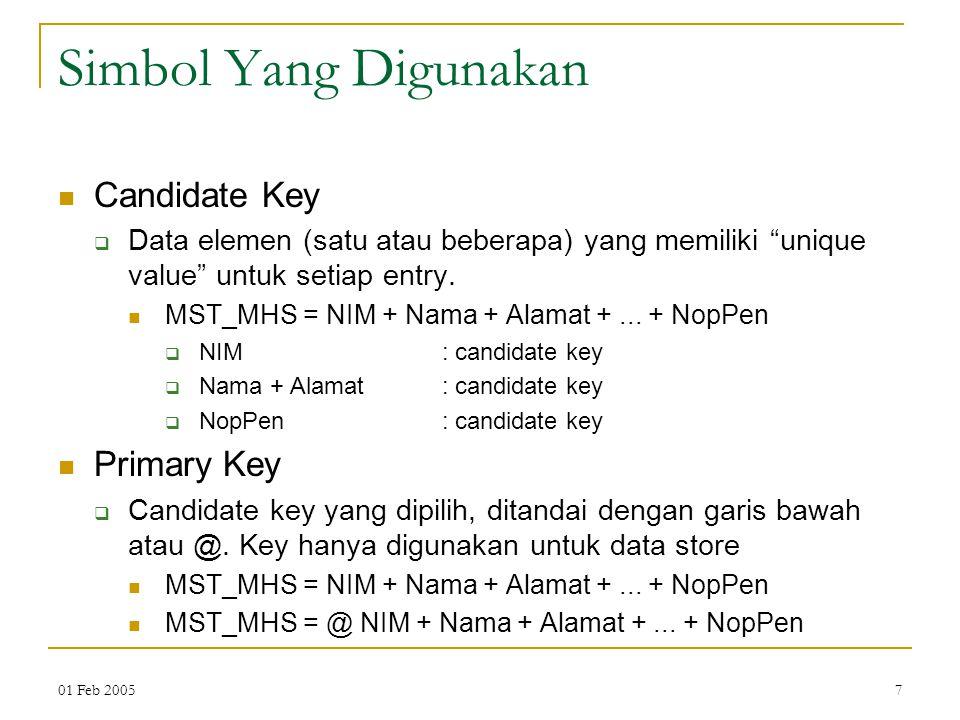 """01 Feb 20057 Simbol Yang Digunakan Candidate Key  Data elemen (satu atau beberapa) yang memiliki """"unique value"""" untuk setiap entry. MST_MHS = NIM + N"""
