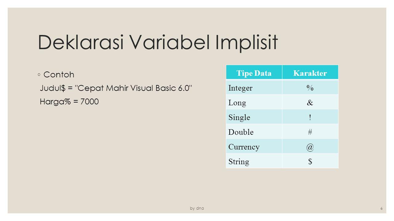 Aturan Penamaan Variabel ◦ Harus unik, tidak boleh ada variabel dengan nama sama pada satu ruang lingkup yang sama.
