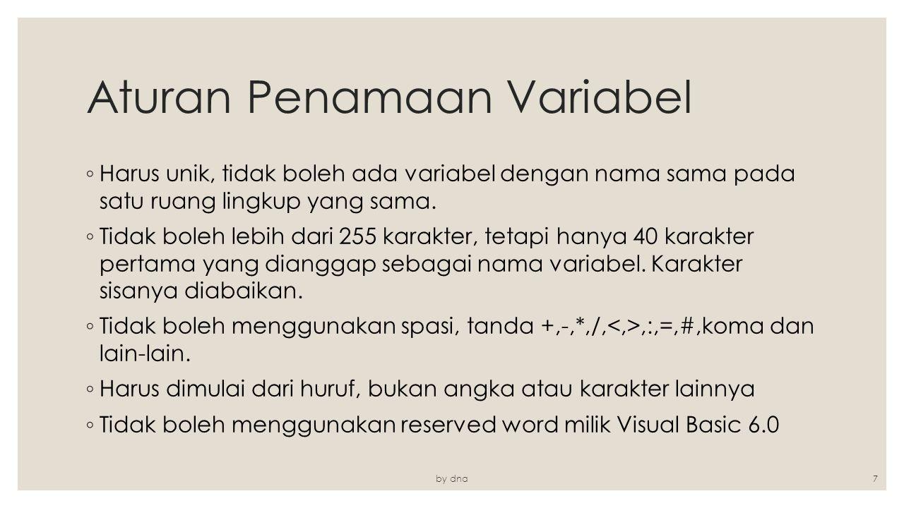 Aturan Penamaan Variabel ◦ Harus unik, tidak boleh ada variabel dengan nama sama pada satu ruang lingkup yang sama. ◦ Tidak boleh lebih dari 255 karak