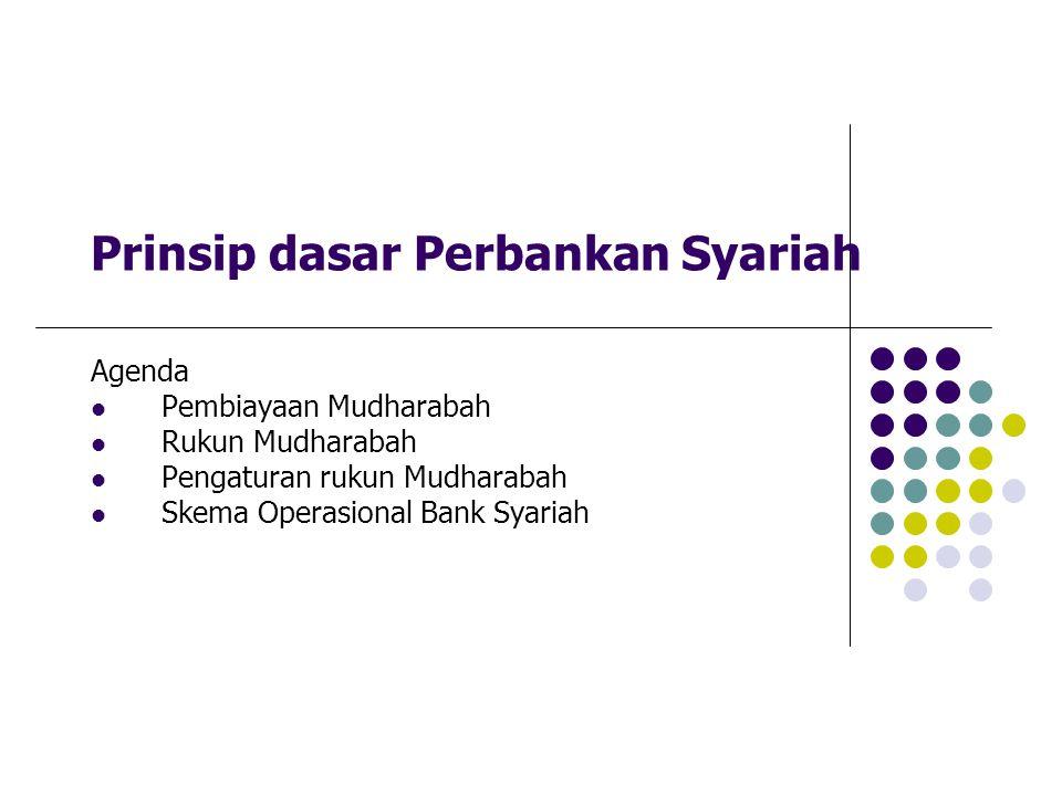 Prinsip dasar Perbankan Syariah Agenda Pembiayaan Mudharabah Rukun Mudharabah Pengaturan rukun Mudharabah Skema Operasional Bank Syariah