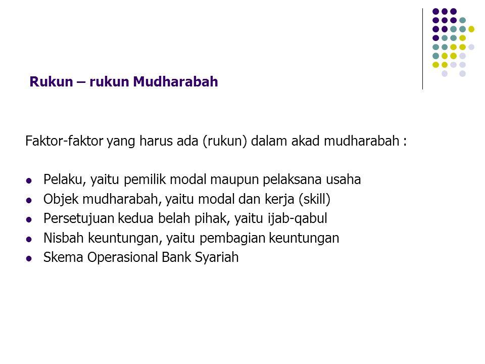 Rukun – rukun Mudharabah Faktor-faktor yang harus ada (rukun) dalam akad mudharabah : Pelaku, yaitu pemilik modal maupun pelaksana usaha Objek mudhara