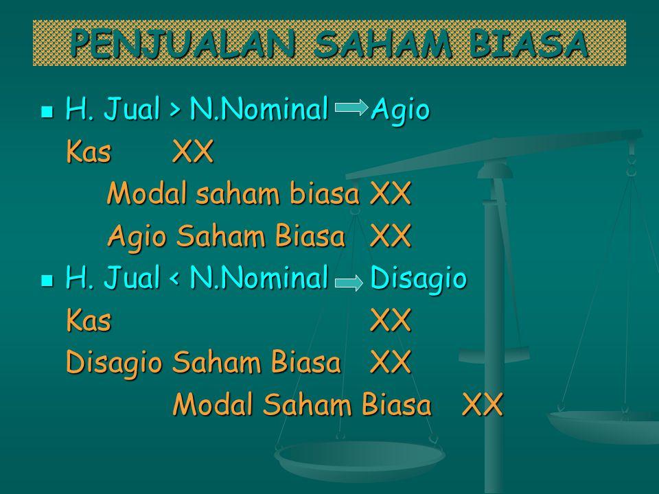 PENJUALAN SAHAM BIASA H. Jual > N.NominalAgio H. Jual > N.NominalAgio KasXX Modal saham biasaXX Agio Saham BiasaXX H. Jual < N.NominalDisagio H. Jual