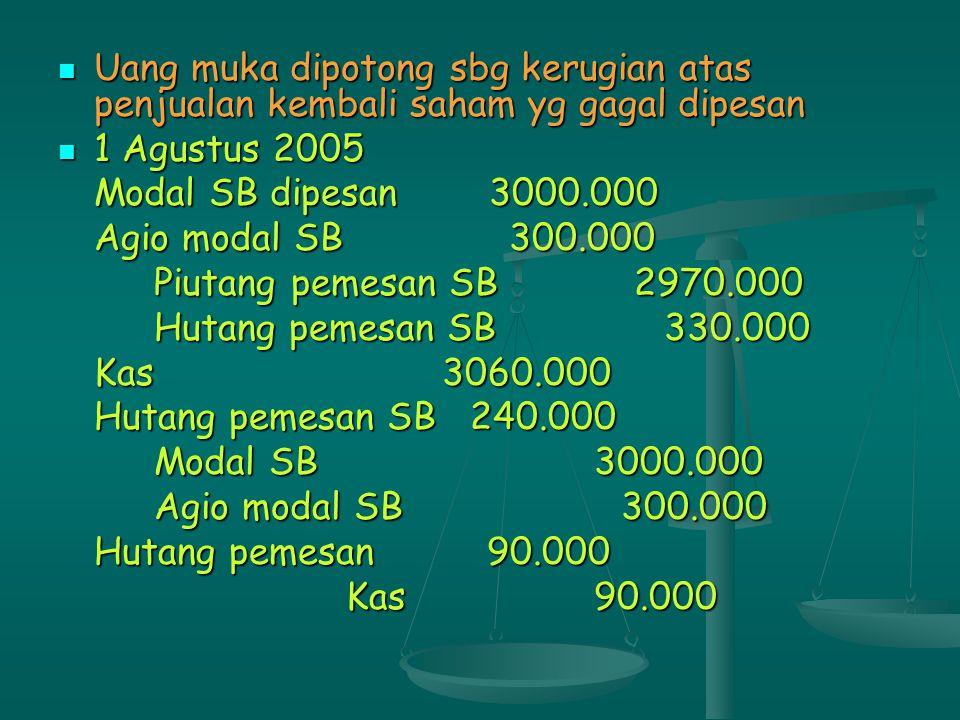 Uang muka tidak dikembalikan, diperlakukan sbg tambahan modal Uang muka tidak dikembalikan, diperlakukan sbg tambahan modal 1 Agustus 2005 1 Agustus 2005 Modal SB dipesan 3000.000 Agio modal SB 300.000 Piutang pemesan SB 2970.000 Modal pemesan yg gagal 330.000 Kas 3060.000 Modal SB 3000.000 Agio Modal SB 60.000