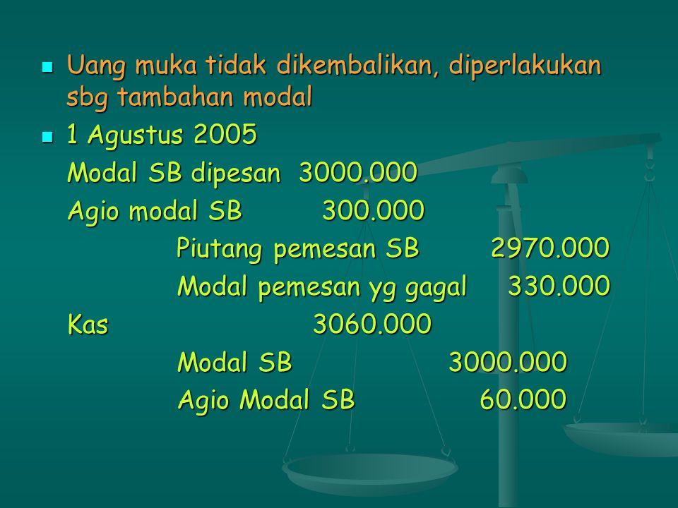 Uang muka tidak dikembalikan, diperlakukan sbg tambahan modal Uang muka tidak dikembalikan, diperlakukan sbg tambahan modal 1 Agustus 2005 1 Agustus 2
