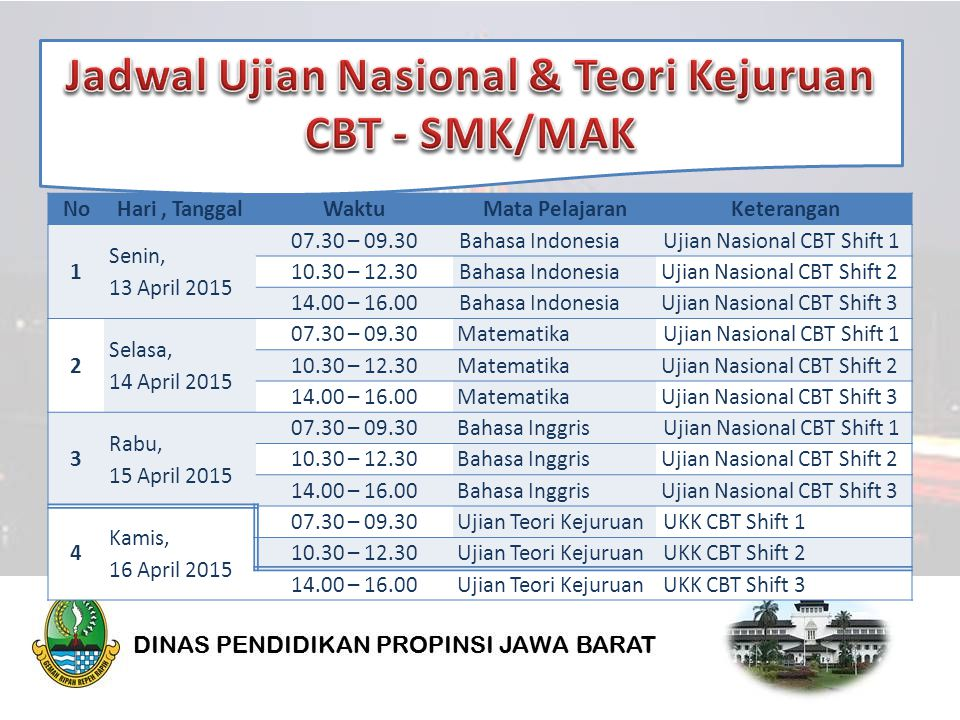 NoHari, TanggalWaktuMata PelajaranKeterangan 1 Senin, 13 April 2015 07.30 – 09.30Bahasa IndonesiaUjian Nasional CBT Shift 1 10.30 – 12.30Bahasa Indonesia Ujian Nasional CBT Shift 2 14.00 – 16.00Bahasa Indonesia Ujian Nasional CBT Shift 3 2 Selasa, 14 April 2015 07.30 – 09.30 Matematika Ujian Nasional CBT Shift 1 10.30 – 12.30 MatematikaUjian Nasional CBT Shift 2 14.00 – 16.00 MatematikaUjian Nasional CBT Shift 3 3 Rabu, 15 April 2015 07.30 – 09.30 Bahasa Inggris Ujian Nasional CBT Shift 1 10.30 – 12.30 Bahasa InggrisUjian Nasional CBT Shift 2 14.00 – 16.00 Bahasa InggrisUjian Nasional CBT Shift 3 4 Kamis, 16 April 2015 07.30 – 09.30 Ujian Teori Kejuruan UKK CBT Shift 1 10.30 – 12.30 Ujian Teori Kejuruan UKK CBT Shift 2 14.00 – 16.00Ujian Teori KejuruanUKK CBT Shift 3