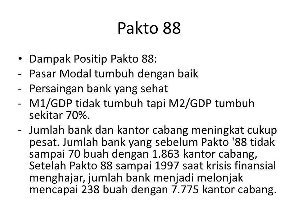 Reformasi Kebijakan Dekade 1980-an Devaluasi kembali dilakukan tahun 12 Sept 1986, akibat berkurangnya cadangan devisa pemerintah akibat menurunnya harga minyak dunia, dari Rp1.134 ke Rp1.644 / US$.