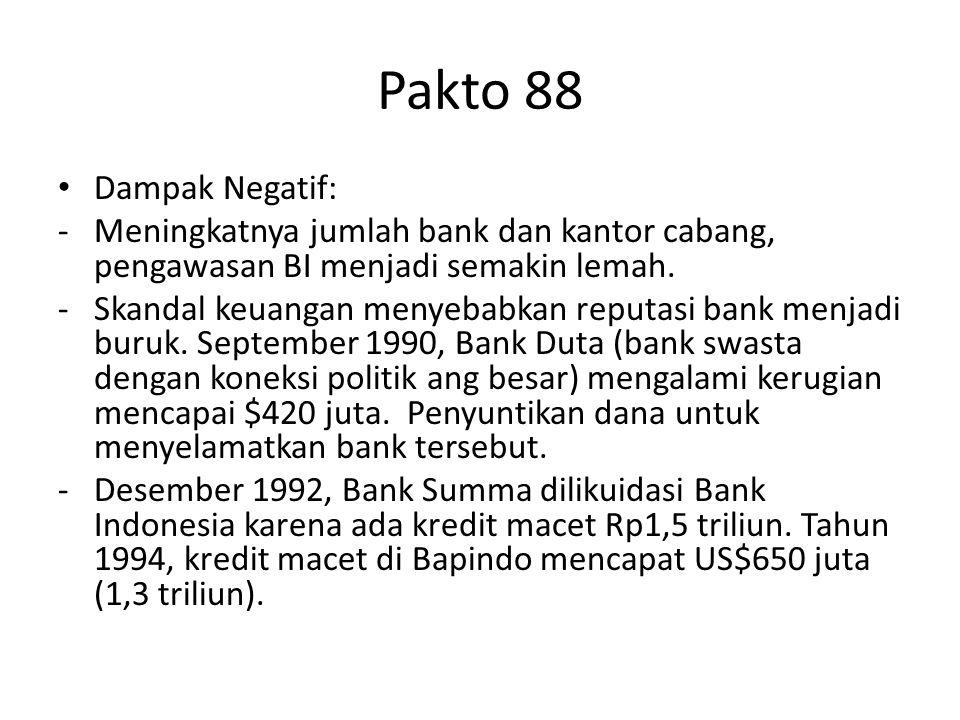 Pakto 88 Dampak Positip Pakto 88: -Pasar Modal tumbuh dengan baik -Persaingan bank yang sehat -M1/GDP tidak tumbuh tapi M2/GDP tumbuh sekitar 70%.