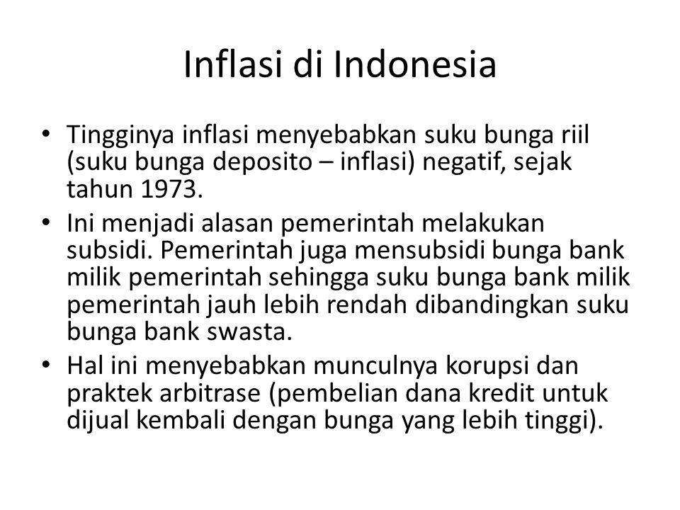 Inflasi di Indonesia Tahun 1974: Kebijakan Anti Inflasi.