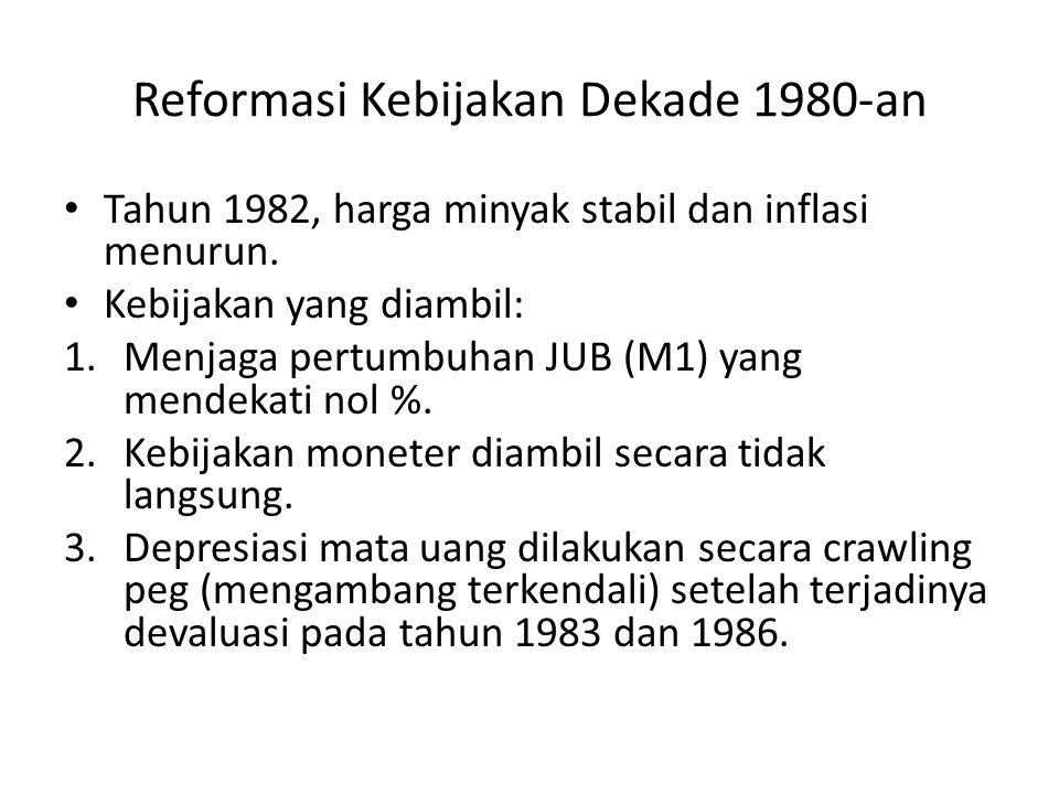 Inflasi di Indonesia Inflasi tinggi terjadi pada tahun 1979.